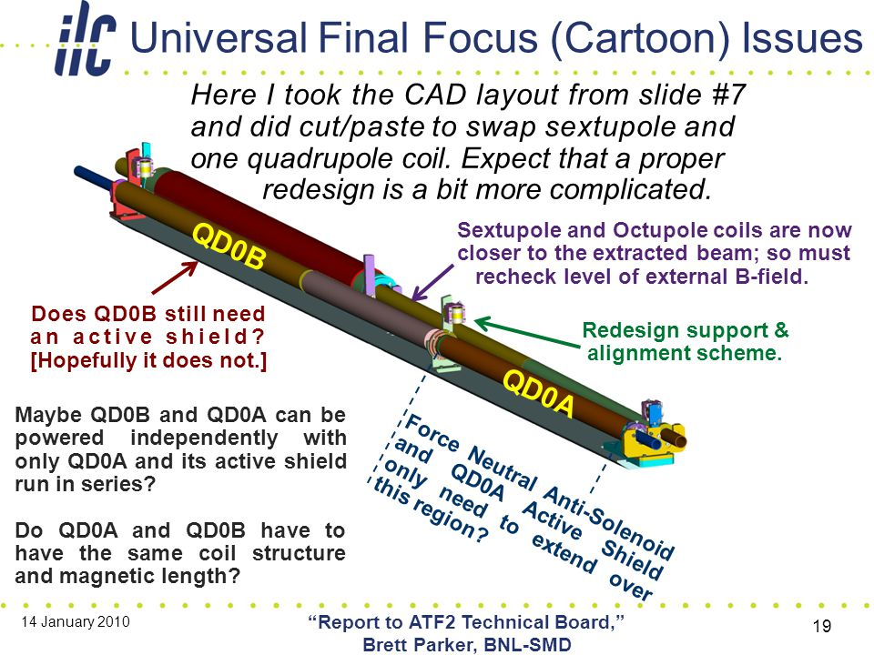 Universal Final Focus (Cartoon) Issues 14 January 2010 Report to ATF2 Technical Board, Brett Parker, BNL-SMD 19 Here I took the CAD layout from slide #7 and did cut/paste to swap sextupole and one quadrupole coil.