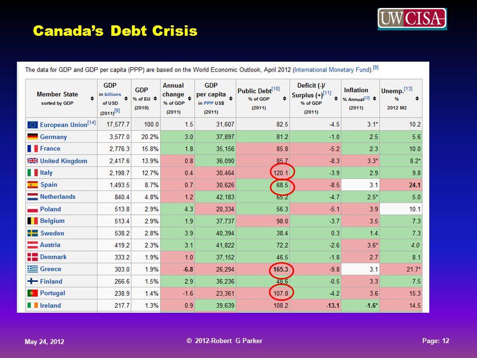 © 2012-Robert G Parker May 24, 2012 Page: 12 © 2012-Robert G Parker May 24, 2012 Page: 12 © 2012-Robert G Parker May 24, 2012 Page: 12 © 2012-Robert G Parker May 24, 2012 Page: 12 Canada's Debt Crisis