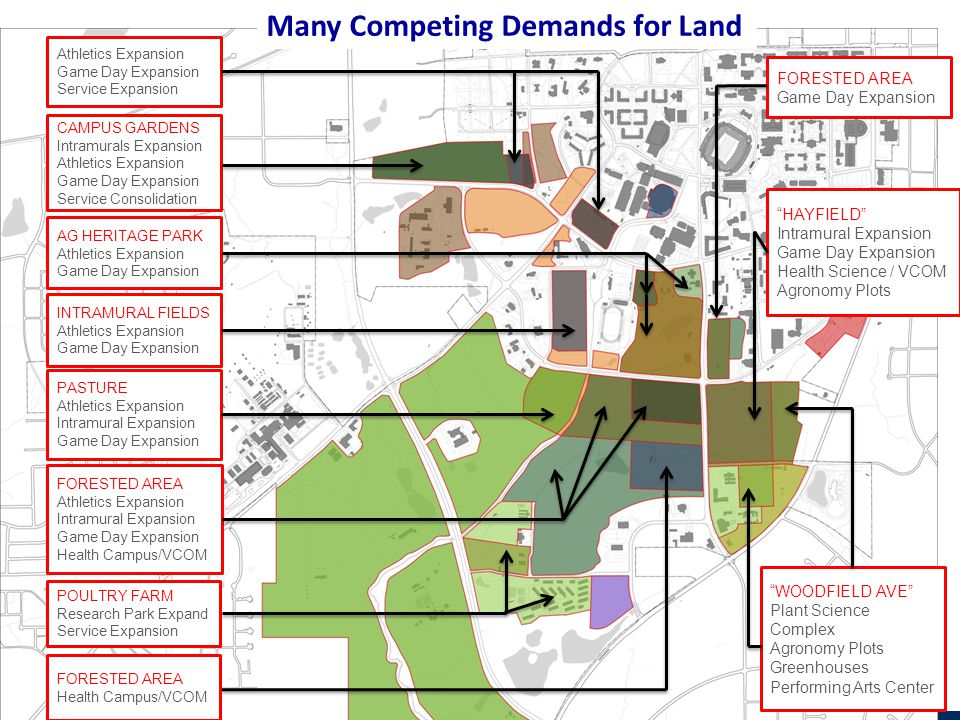 CAMPUS GARDENS Intramurals Expansion Athletics Expansion Game Day Expansion Service Consolidation INTRAMURAL FIELDS Athletics Expansion Game Day Expan