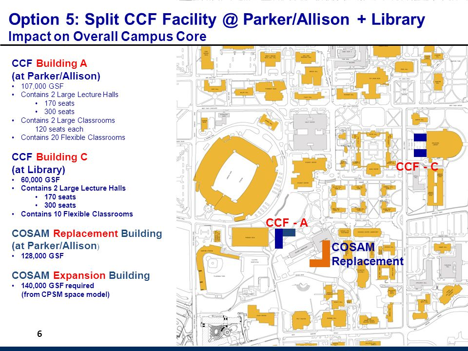 6 CCF Building A (at Parker/Allison) 107,000 GSF Contains 2 Large Lecture Halls 170 seats 300 seats Contains 2 Large Classrooms 120 seats each Contain
