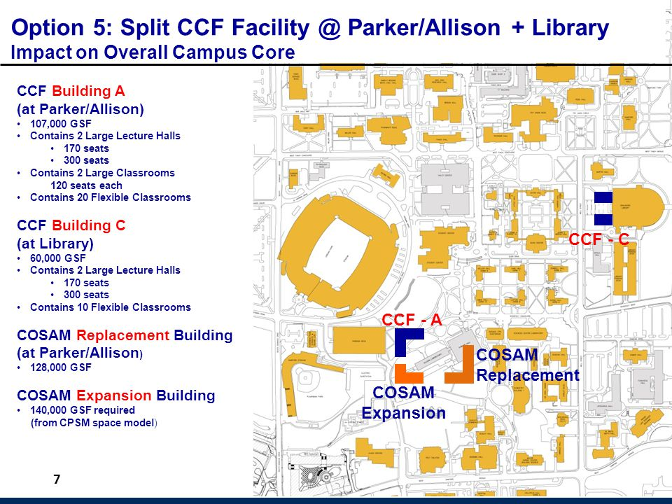 7 CCF Building A (at Parker/Allison) 107,000 GSF Contains 2 Large Lecture Halls 170 seats 300 seats Contains 2 Large Classrooms 120 seats each Contain