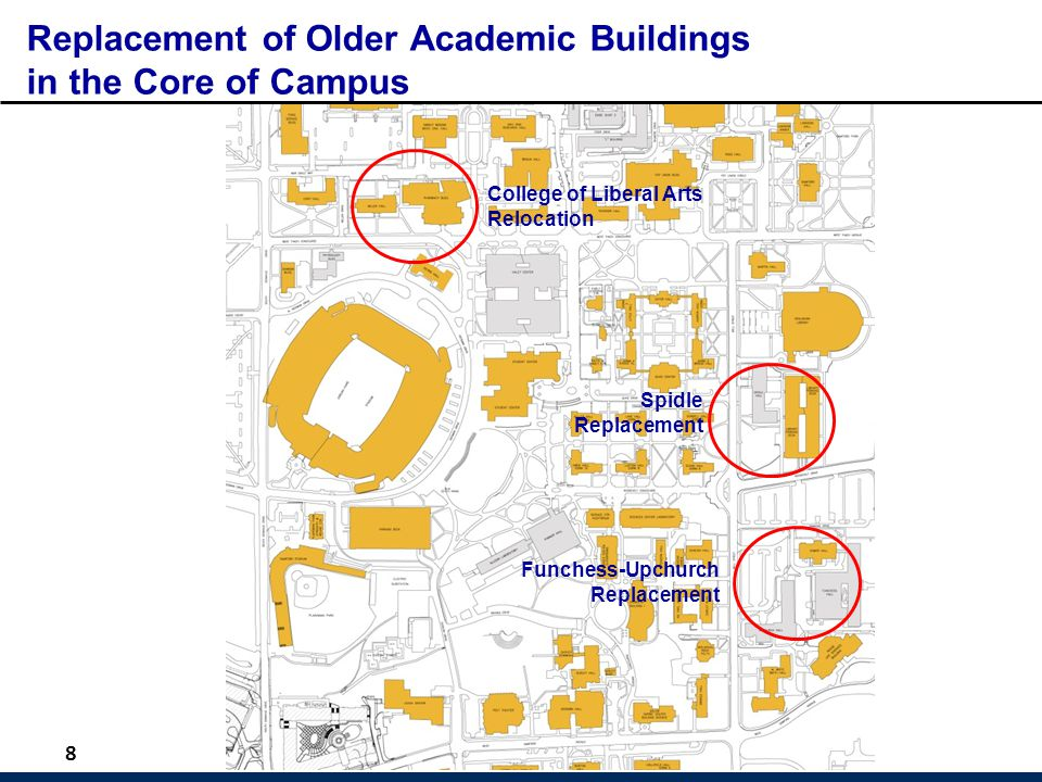 8 Replacement of Older Academic Buildings in the Core of Campus Spidle Replacement Funchess-Upchurch Replacement College of Liberal Arts Relocation