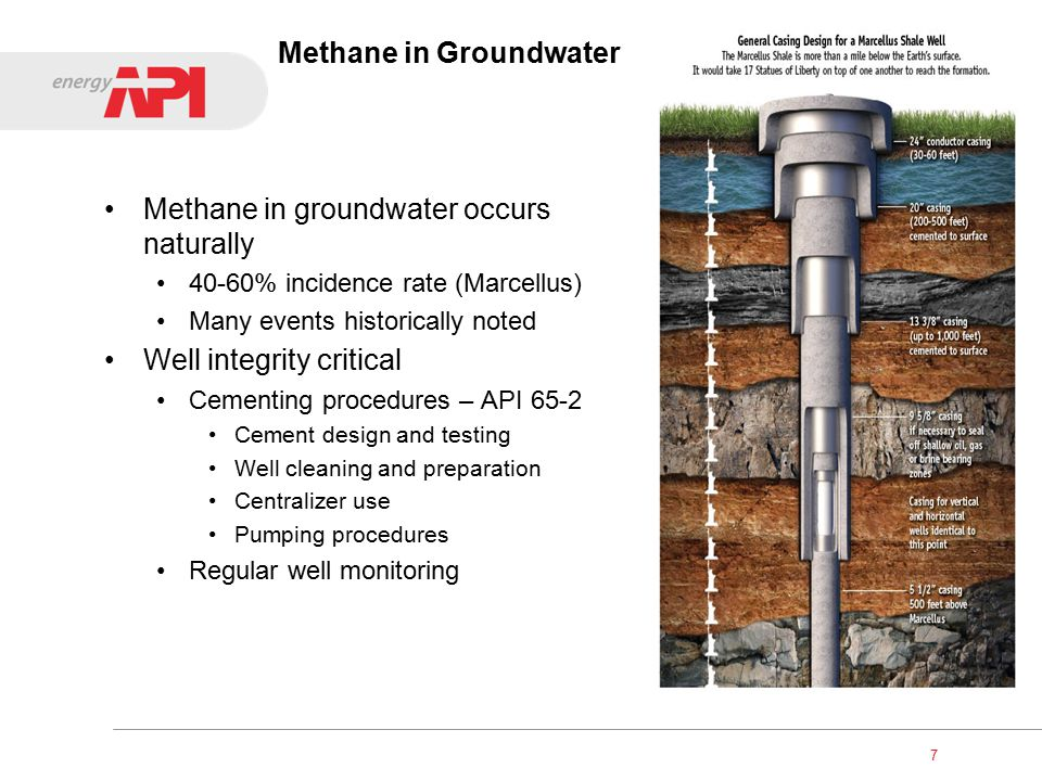 Groundwater Protection Contamination scenarios offered are extremely unlikely given operational practices Pressure and energy are not applied continuously Fracture length studies verify zonal isolation and groundwater protection Casing and cement are sound, durable barriers Operators must exercise due diligence Identify and ensure wells within AOR don't pose a risk 8