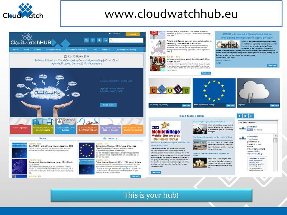 This is your hub! www.cloudwatchhub.eu