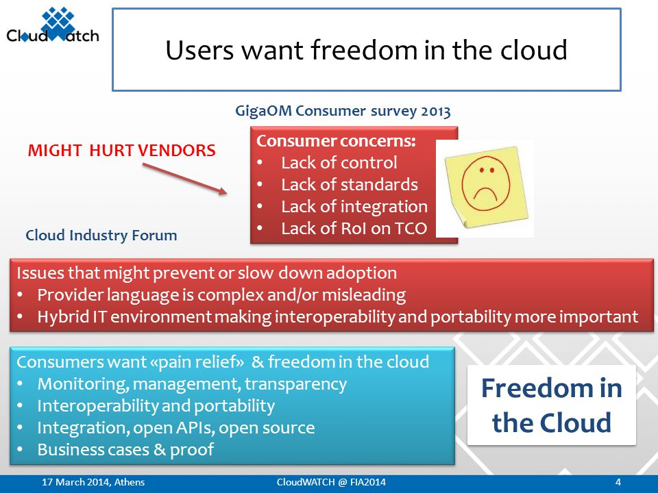 Users want freedom in the cloud 17 March 2014, AthensCloudWATCH @ FIA20144 Freedom in the Cloud Consumer concerns: Lack of control Lack of standards Lack of integration Lack of RoI on TCO Consumer concerns: Lack of control Lack of standards Lack of integration Lack of RoI on TCO GigaOM Consumer survey 2013 Consumers want «pain relief» & freedom in the cloud Monitoring, management, transparency Interoperability and portability Integration, open APIs, open source Business cases & proof Consumers want «pain relief» & freedom in the cloud Monitoring, management, transparency Interoperability and portability Integration, open APIs, open source Business cases & proof Issues that might prevent or slow down adoption Provider language is complex and/or misleading Hybrid IT environment making interoperability and portability more important Issues that might prevent or slow down adoption Provider language is complex and/or misleading Hybrid IT environment making interoperability and portability more important Cloud Industry Forum MIGHT HURT VENDORS