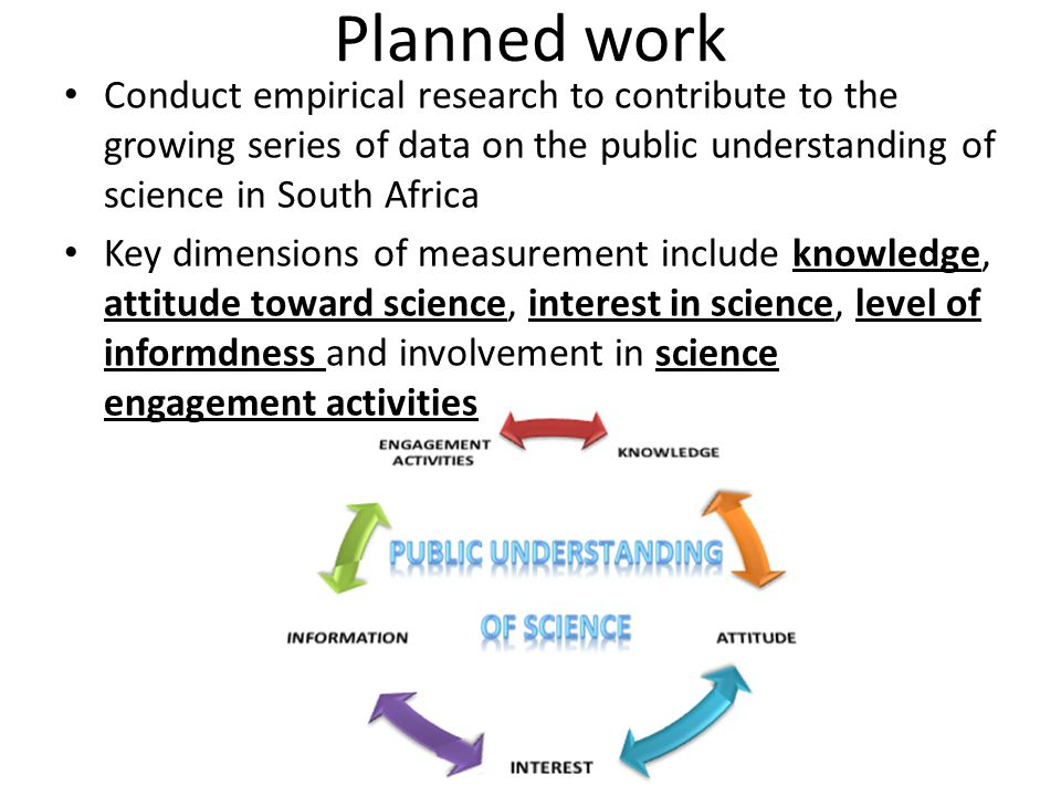 Planned work Conduct empirical research to contribute to the growing series of data on the public understanding of science in South Africa Key dimensions of measurement include knowledge, attitude toward science, interest in science, level of informdness and involvement in science engagement activities