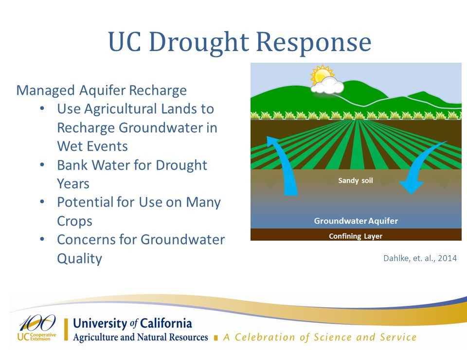 Managed Aquifer Recharge Use Agricultural Lands to Recharge Groundwater in Wet Events Bank Water for Drought Years Potential for Use on Many Crops Concerns for Groundwater Quality Dahlke, et.