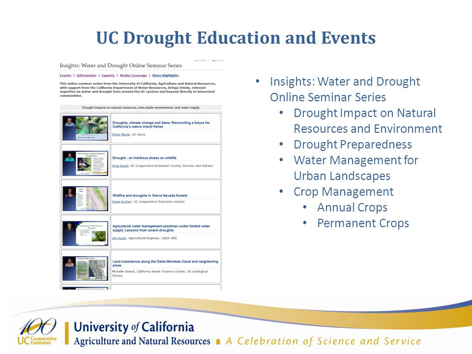 Insights: Water and Drought Online Seminar Series Drought Impact on Natural Resources and Environment Drought Preparedness Water Management for Urban Landscapes Crop Management Annual Crops Permanent Crops UC Drought Education and Events