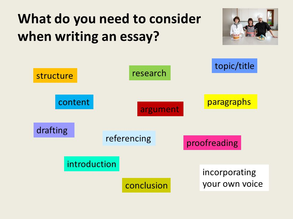 What do you need to consider when writing an essay.