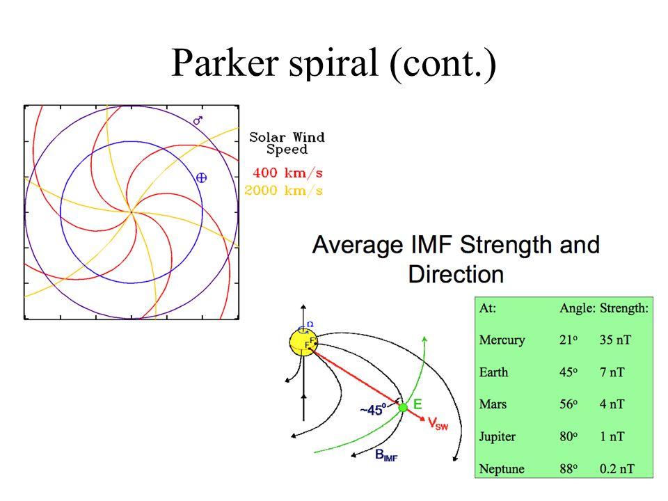 Parker spiral (cont.)