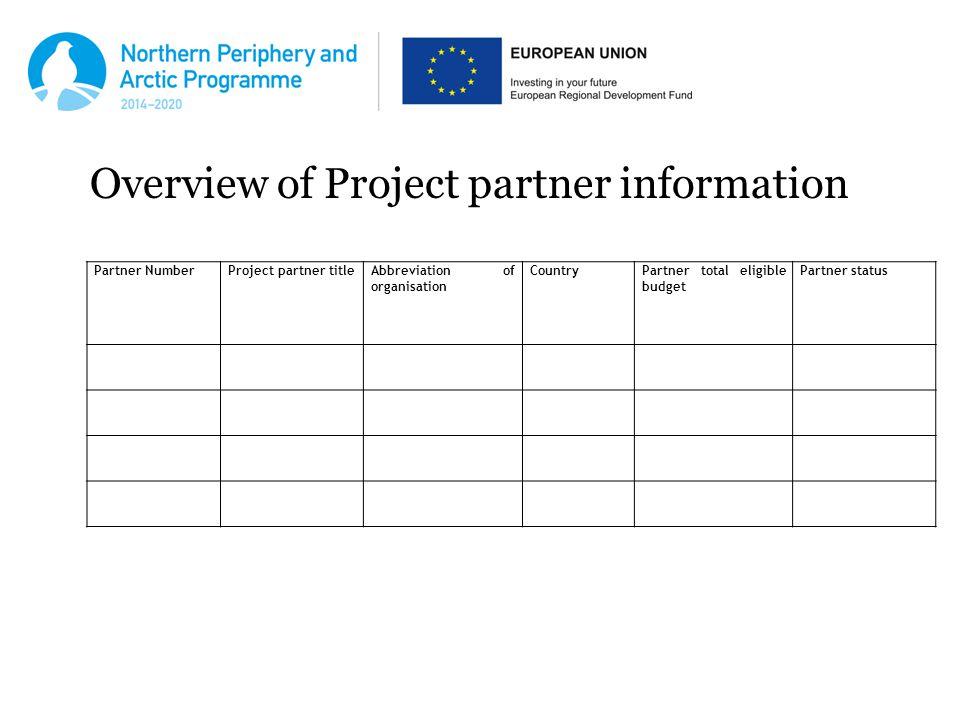 Overview of Project partner information Partner NumberProject partner titleAbbreviation of organisation CountryPartner total eligible budget Partner status