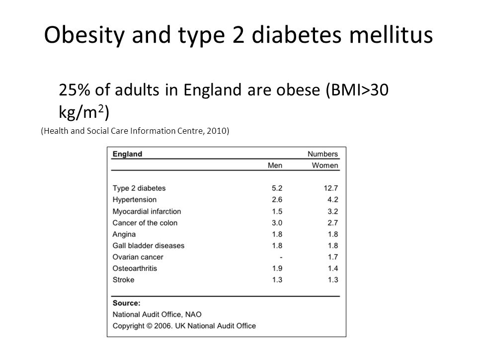 Obesity and type 2 diabetes mellitus 25% of adults in England are obese (BMI>30 kg/m 2 ) (Health and Social Care Information Centre, 2010)