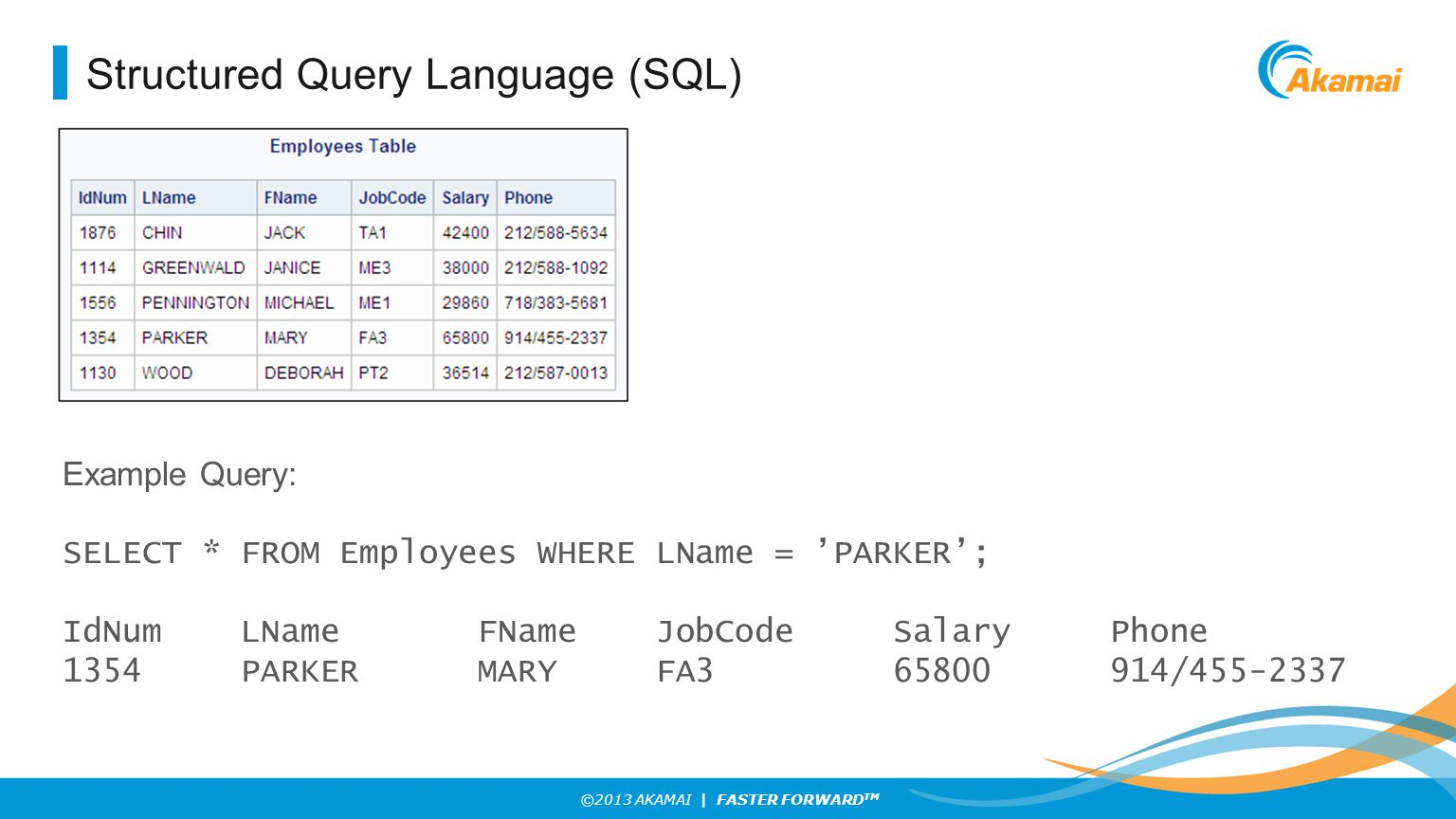 ©2013 AKAMAI | FASTER FORWARD TM Structured Query Language (SQL) Example Query: SELECT * FROM Employees WHERE LName = 'PARKER'; IdNum LName FName JobCode Salary Phone 1354 PARKER MARY FA3 65800 914/455-2337