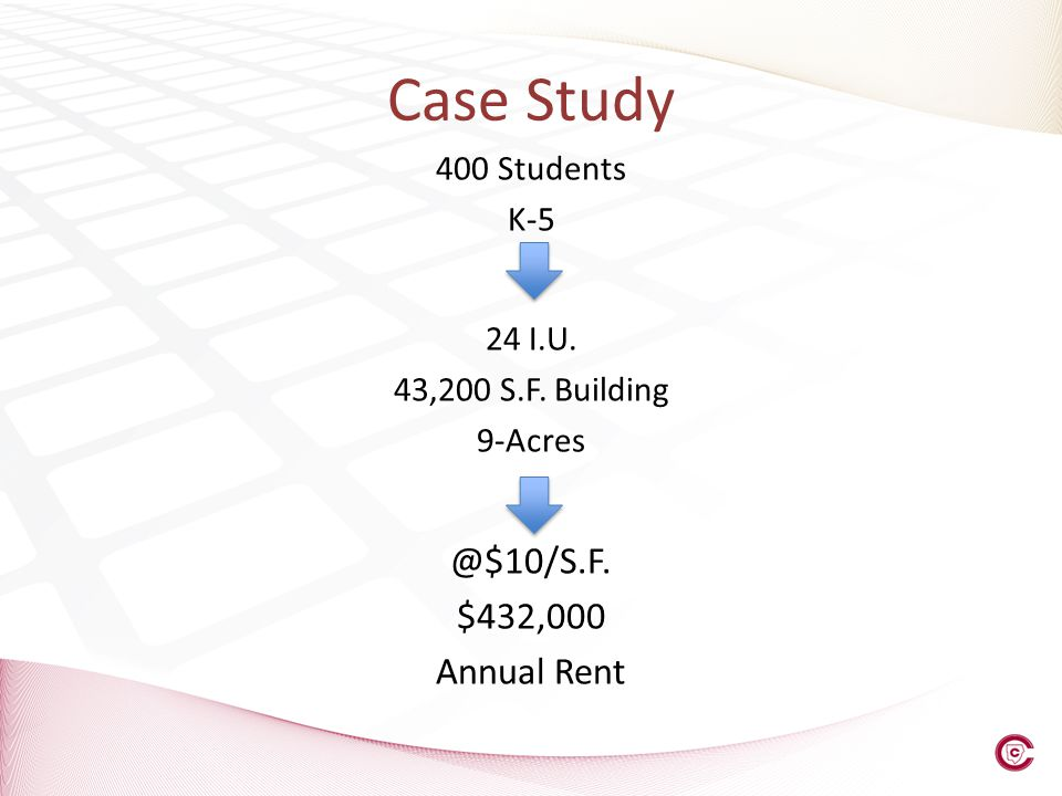 Case Study 400 Students K-5 24 I.U. 43,200 S.F. Building 9-Acres @$10/S.F. $432,000 Annual Rent