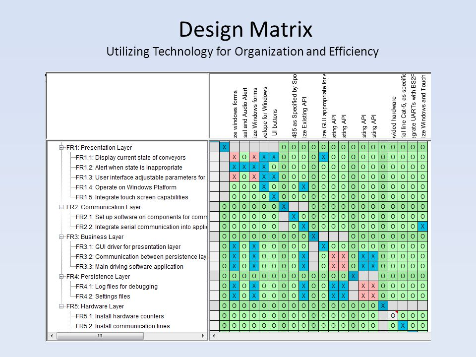 Design Matrix Utilizing Technology for Organization and Efficiency