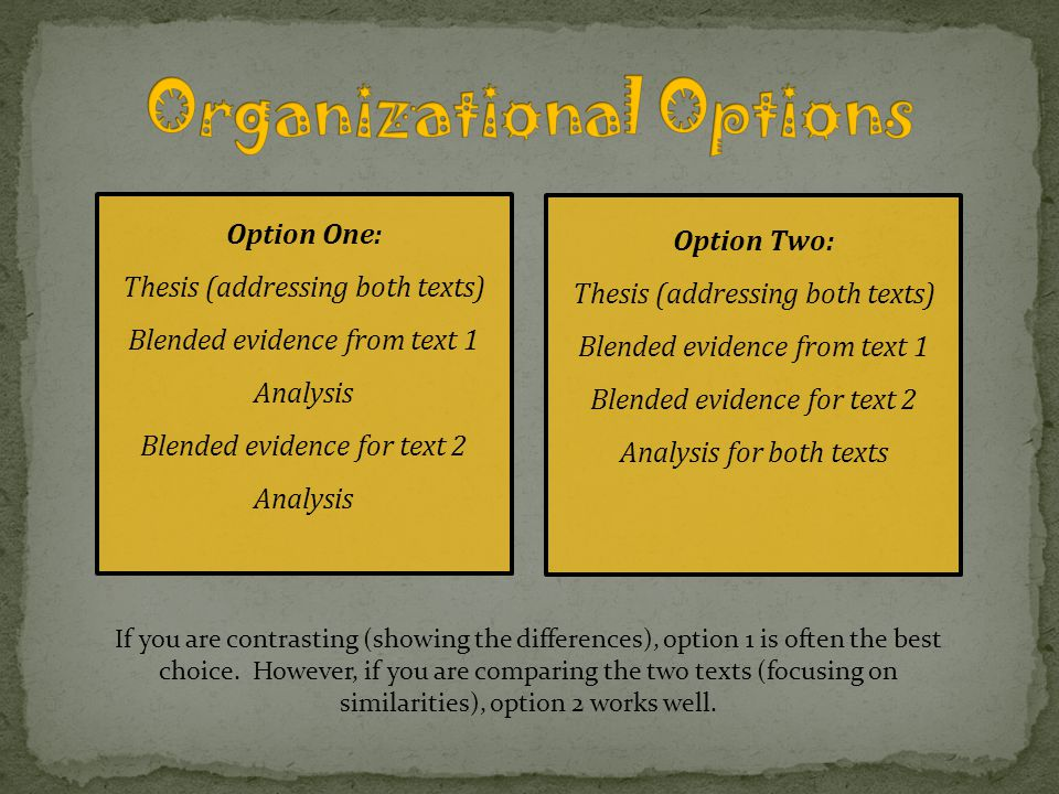 Option Two: Thesis (addressing both texts) Blended evidence from text 1 Blended evidence for text 2 Analysis for both texts Option One: Thesis (addres