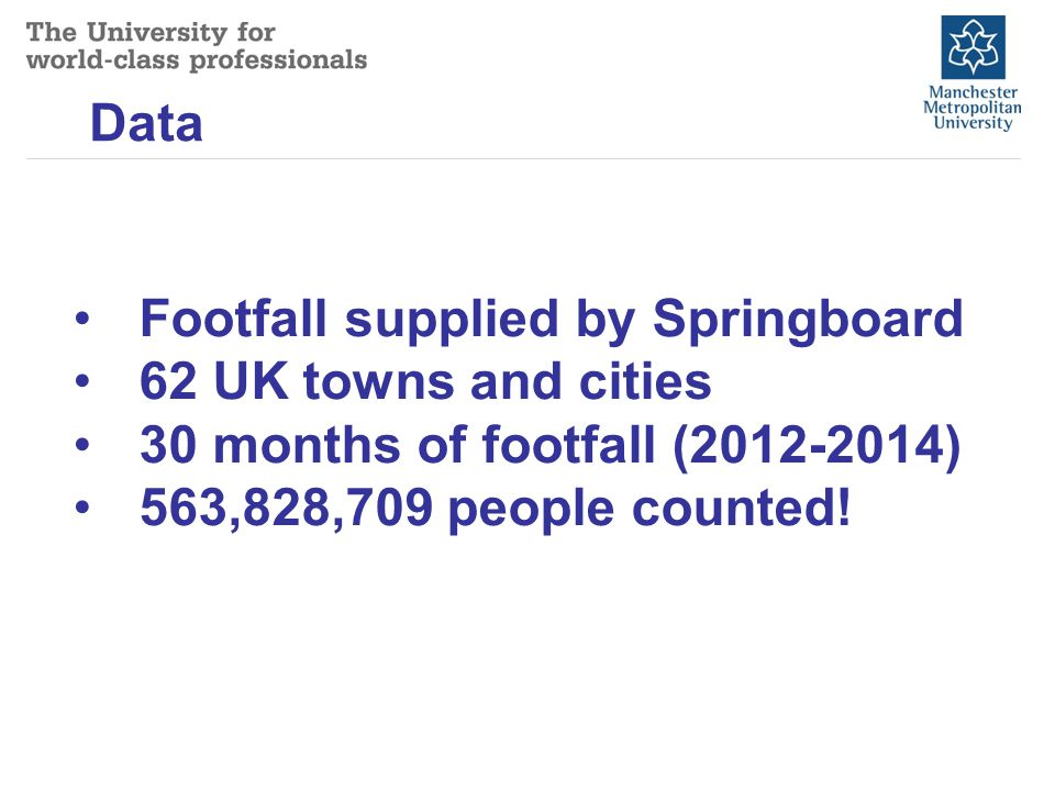Data Footfall supplied by Springboard 62 UK towns and cities 30 months of footfall (2012-2014) 563,828,709 people counted!