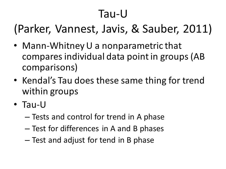 Tau-U (Parker, Vannest, Javis, & Sauber, 2011) Mann-Whitney U a nonparametric that compares individual data point in groups (AB comparisons) Kendal's