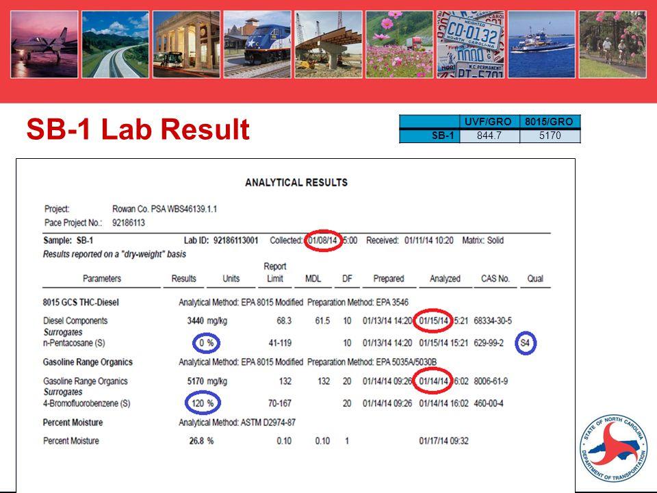 SB-1 Lab Result UVF/GRO8015/GRO SB-1844.75170