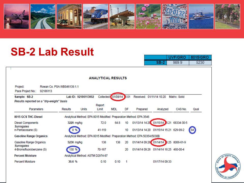 SB-2 Lab Result UVF/GRO8015/GRO SB-2989.95230