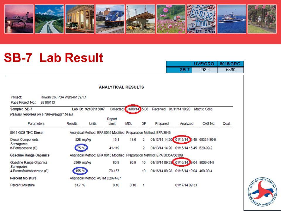 SB-7 Lab Result UVF/GRO8015/GRO SB-7293.45360
