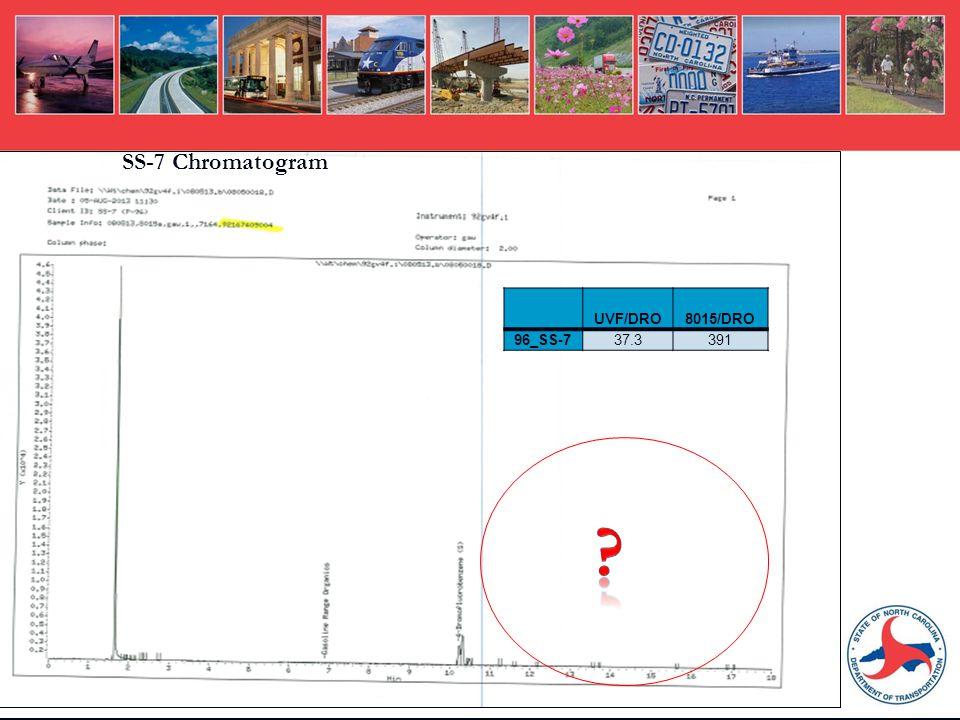 UVF/DRO8015/DRO 96_SS-737.3391 SS-7 Chromatogram
