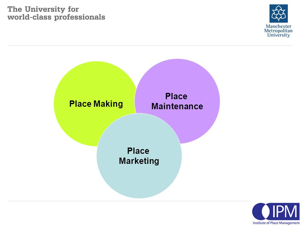 Place Making Place Maintenance Place Marketing