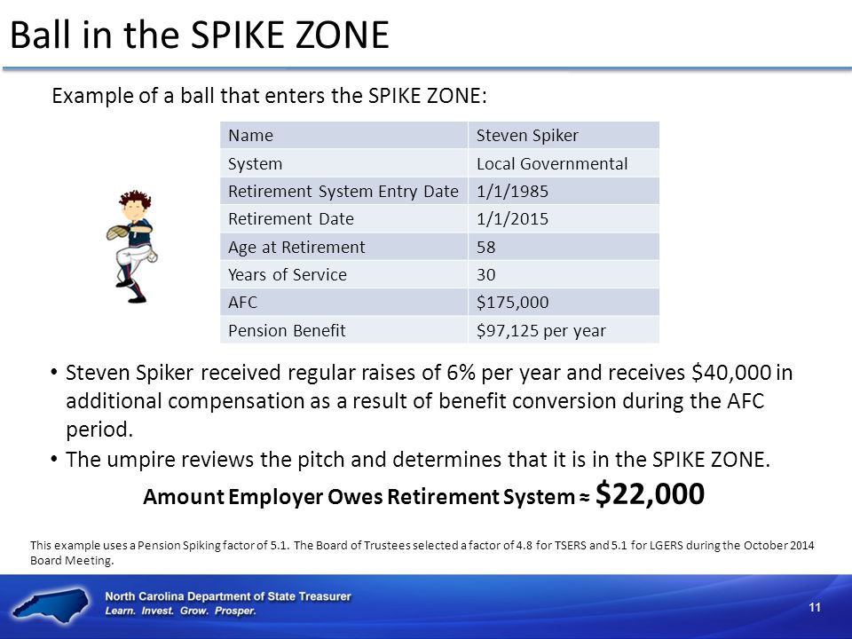 Ball in the SPIKE ZONE Example of a ball that enters the SPIKE ZONE: NameSteven Spiker SystemLocal Governmental Retirement System Entry Date1/1/1985 Retirement Date1/1/2015 Age at Retirement58 Years of Service30 AFC$175,000 Pension Benefit$97,125 per year Steven Spiker received regular raises of 6% per year and receives $40,000 in additional compensation as a result of benefit conversion during the AFC period.