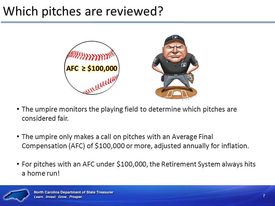 Which pitches are reviewed.