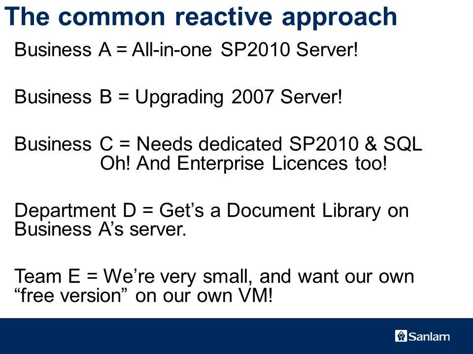 TEXT SLIDE Pitfalls & Challenges Multiple Servers, Databases, etc.