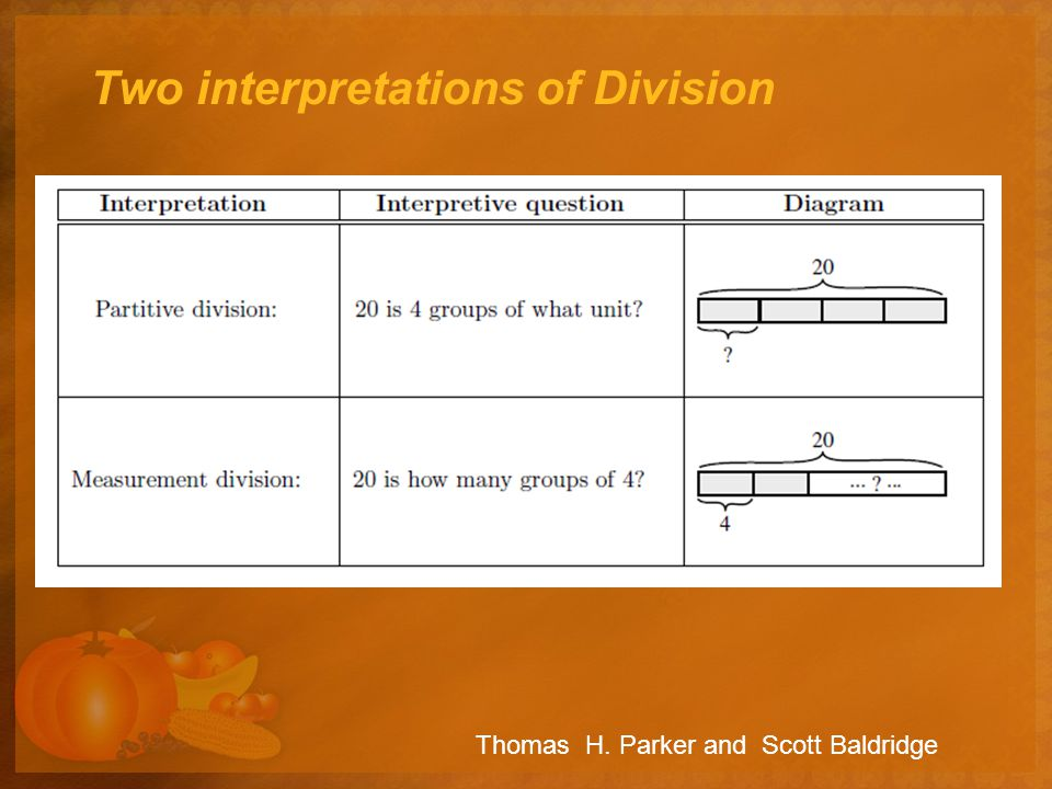 What are the Instructional Implications?