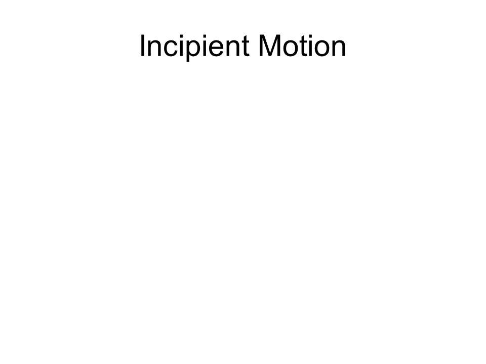 Incipient Motion