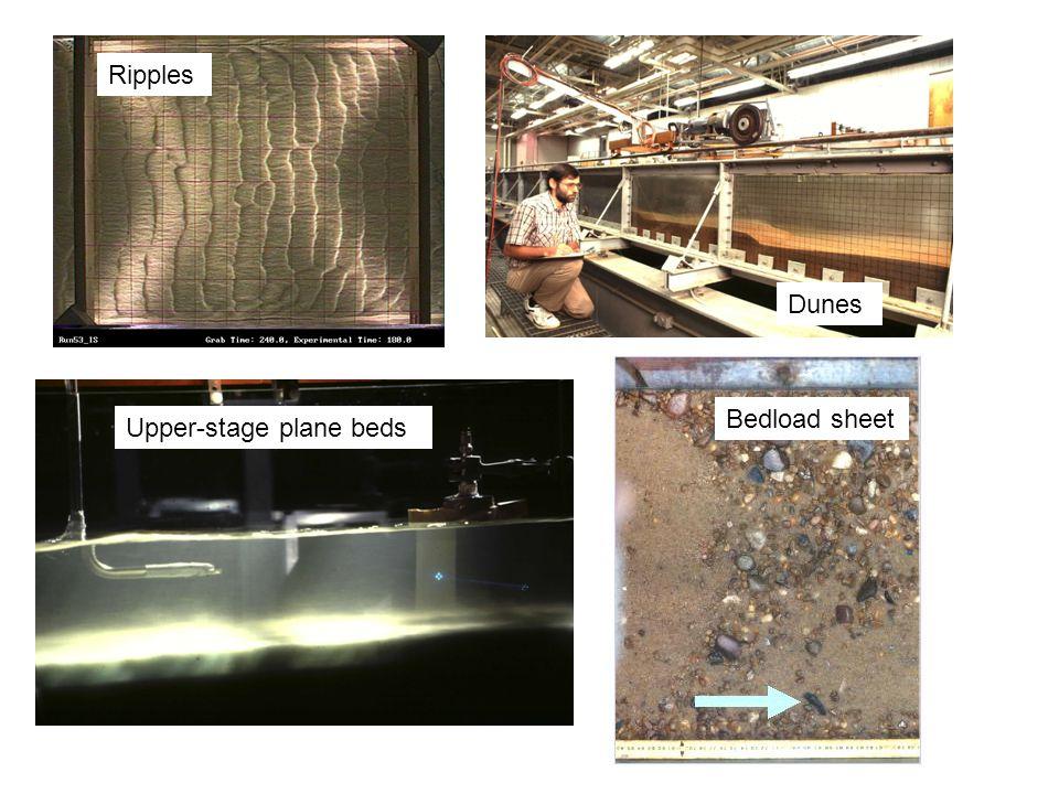 Ripples Dunes Upper-stage plane beds Bedload sheet