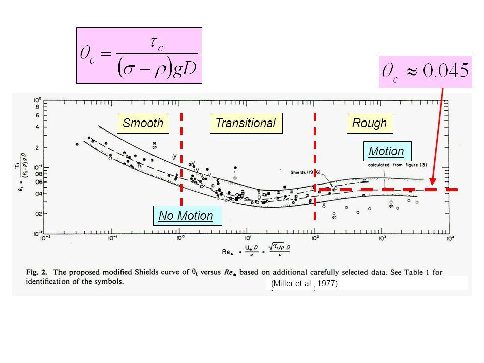 (Bridge, 2003) Modes of sediment transport Washload: D  0.063 mm