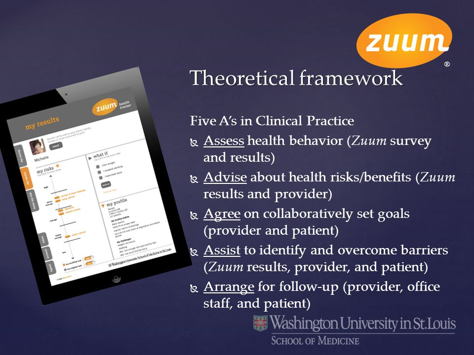 Five A's in Clinical Practice   Assess health behavior (Zuum survey and results)   Advise about health risks/benefits (Zuum results and provider)