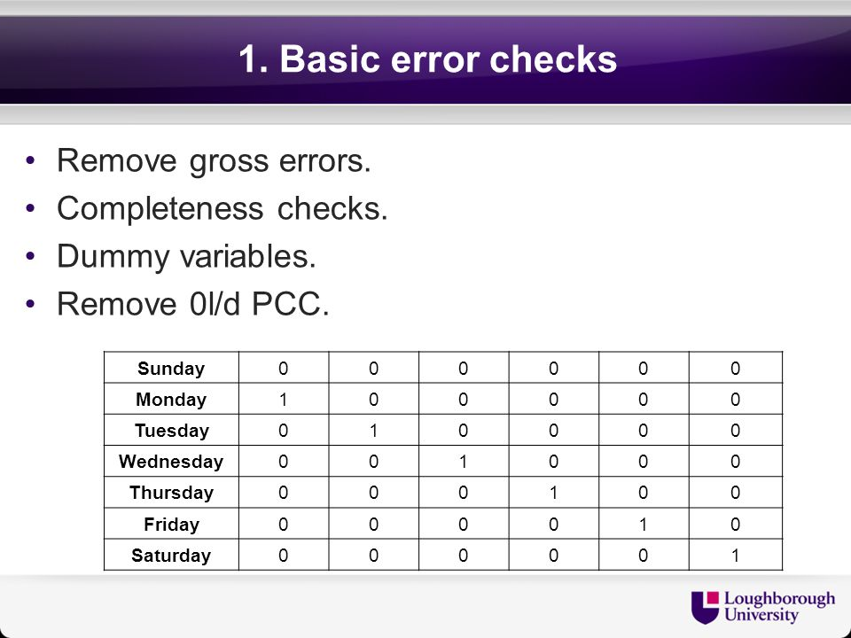 2.Percentile approach Remove PCC outliers (0.05% threshold determined via sensitivity testing).