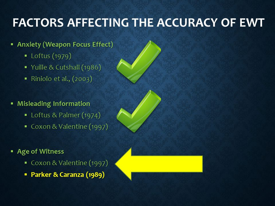 FACTORS AFFECTING THE ACCURACY OF EWT  Anxiety (Weapon Focus Effect)  Loftus (1979)  Yuille & Cutshall (1986)  Riniolo et al., (2003)  Misleading