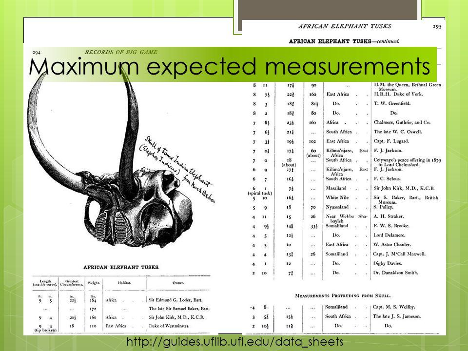 Maximum expected measurements http://guides.uflib.ufl.edu/data_sheets
