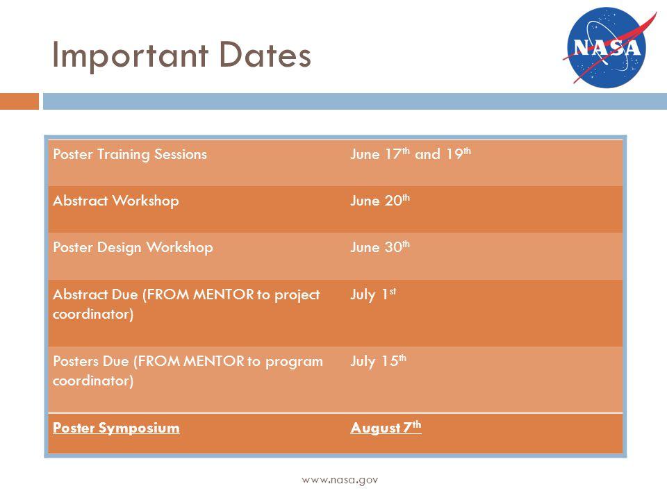 Important Dates www.nasa.gov