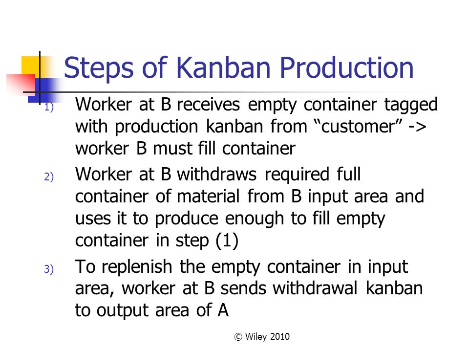 "© Wiley 2010 Steps of Kanban Production 1) Worker at B receives empty container tagged with production kanban from ""customer"" -> worker B must fill co"