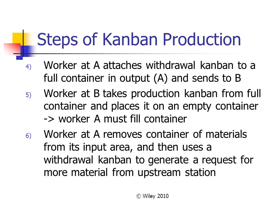 © Wiley 2010 Steps of Kanban Production 4) Worker at A attaches withdrawal kanban to a full container in output (A) and sends to B 5) Worker at B take