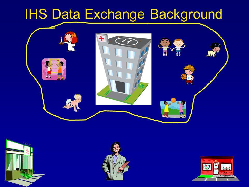 IHS Data Exchange Background
