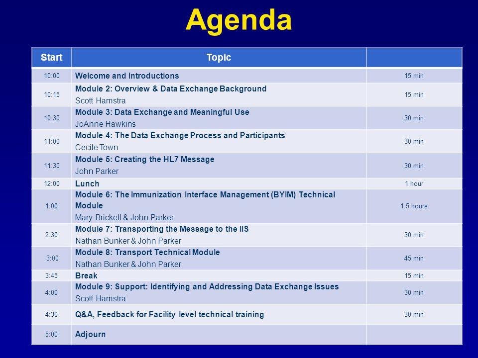 Agenda StartTopic 10:00 Welcome and Introductions 15 min 10:15 Module 2: Overview & Data Exchange Background Scott Hamstra 15 min 10:30 Module 3: Data Exchange and Meaningful Use JoAnne Hawkins 30 min 11:00 Module 4: The Data Exchange Process and Participants Cecile Town 30 min 11:30 Module 5: Creating the HL7 Message John Parker 30 min 12:00 Lunch 1 hour 1:00 Module 6: The Immunization Interface Management (BYIM) Technical Module Mary Brickell & John Parker 1.5 hours 2:30 Module 7: Transporting the Message to the IIS Nathan Bunker & John Parker 30 min 3:00 Module 8: Transport Technical Module Nathan Bunker & John Parker 45 min 3:45 Break 15 min 4:00 Module 9: Support: Identifying and Addressing Data Exchange Issues Scott Hamstra 30 min 4:30 Q&A, Feedback for Facility level technical training 30 min 5:00 Adjourn