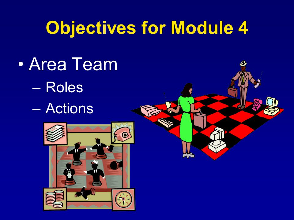 Objectives for Module 4 Area Team – Roles – Actions