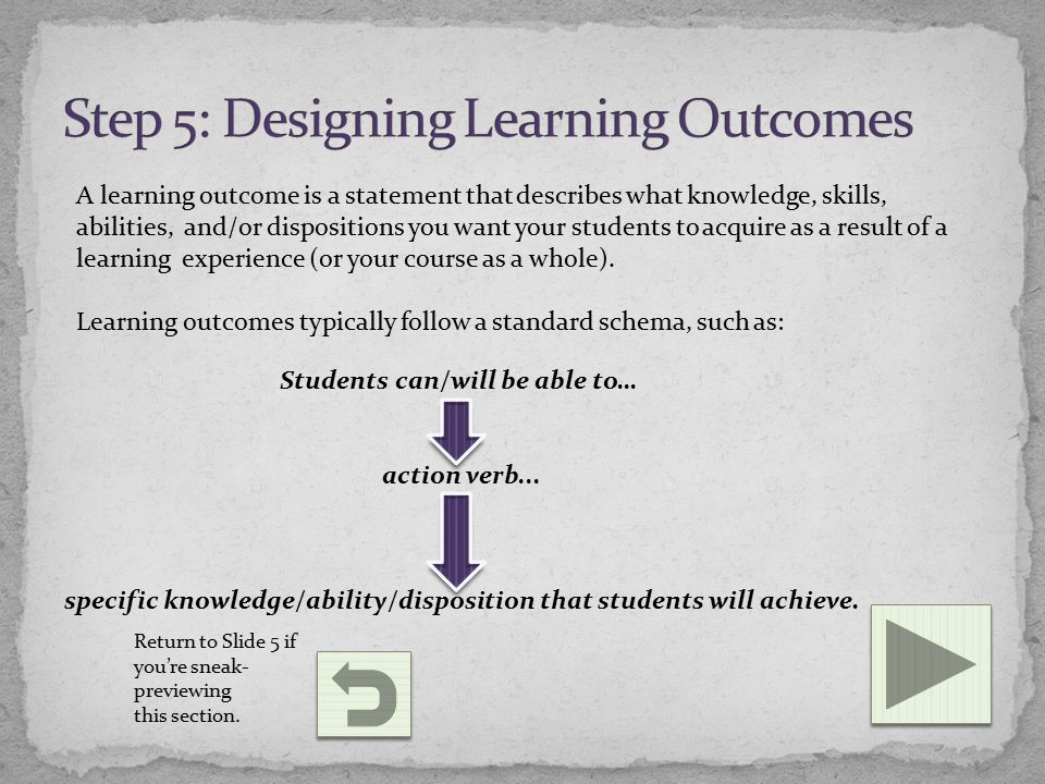 A learning outcome is a statement that describes what knowledge, skills, abilities, and/or dispositions you want your students to acquire as a result of a learning experience (or your course as a whole).