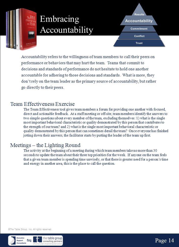 ©The Table Group, Inc. All rights reserved. Page 14 Team Effectiveness Exercise The Team Effectiveness tool gives team members a forum for providing o