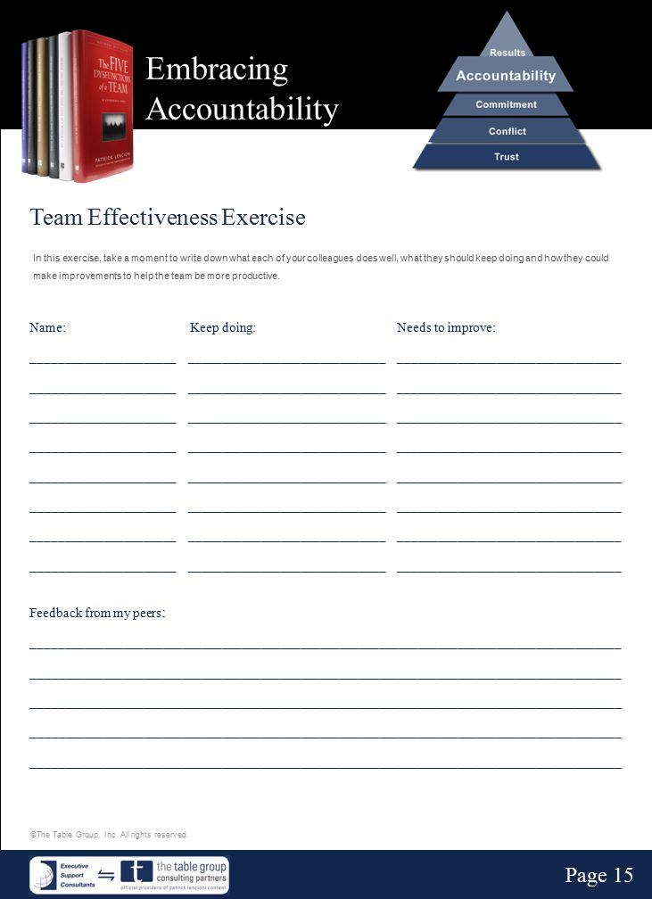 ©The Table Group, Inc. All rights reserved. Page 15 In this exercise, take a moment to write down what each of your colleagues does well, what they sh