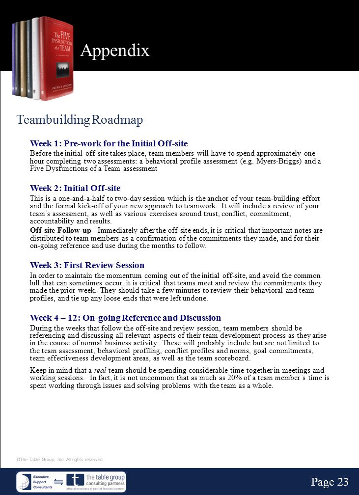 ©The Table Group, Inc. All rights reserved. Page 23 Appendix Teambuilding Roadmap Week 1: Pre-work for the Initial Off-site Before the initial off-sit