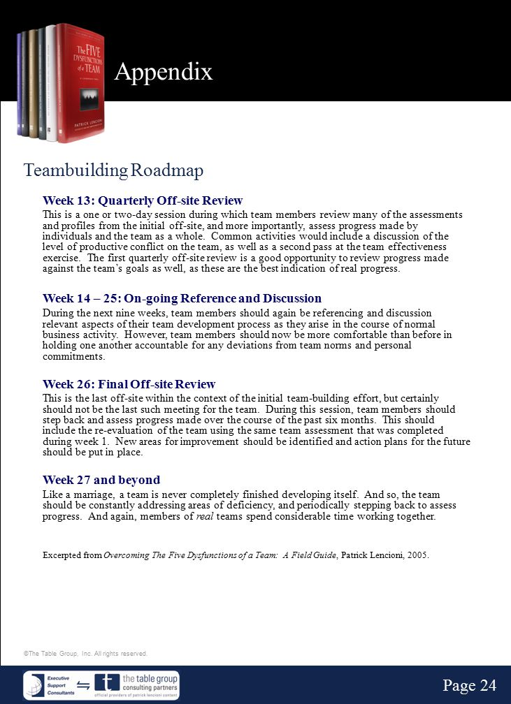 ©The Table Group, Inc. All rights reserved. Page 24 Appendix Teambuilding Roadmap Week 13: Quarterly Off-site Review This is a one or two-day session