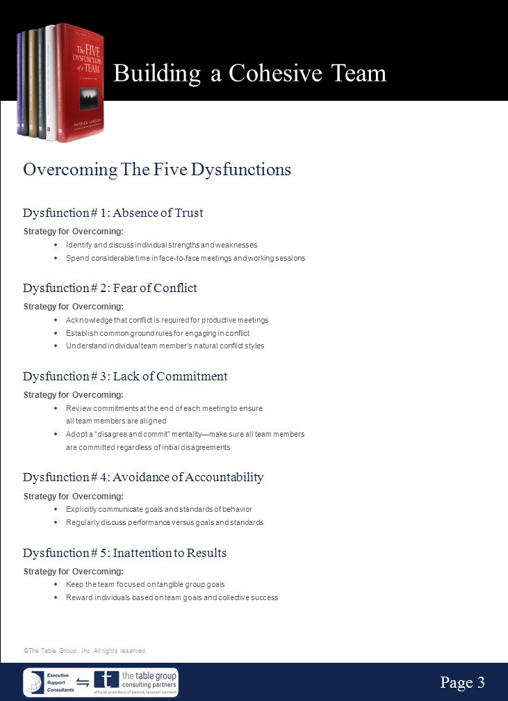 ©The Table Group, Inc. All rights reserved. Page 3 Overcoming The Five Dysfunctions Dysfunction # 1: Absence of Trust Strategy for Overcoming:  Ident